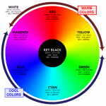 warm-cool-color-wheel