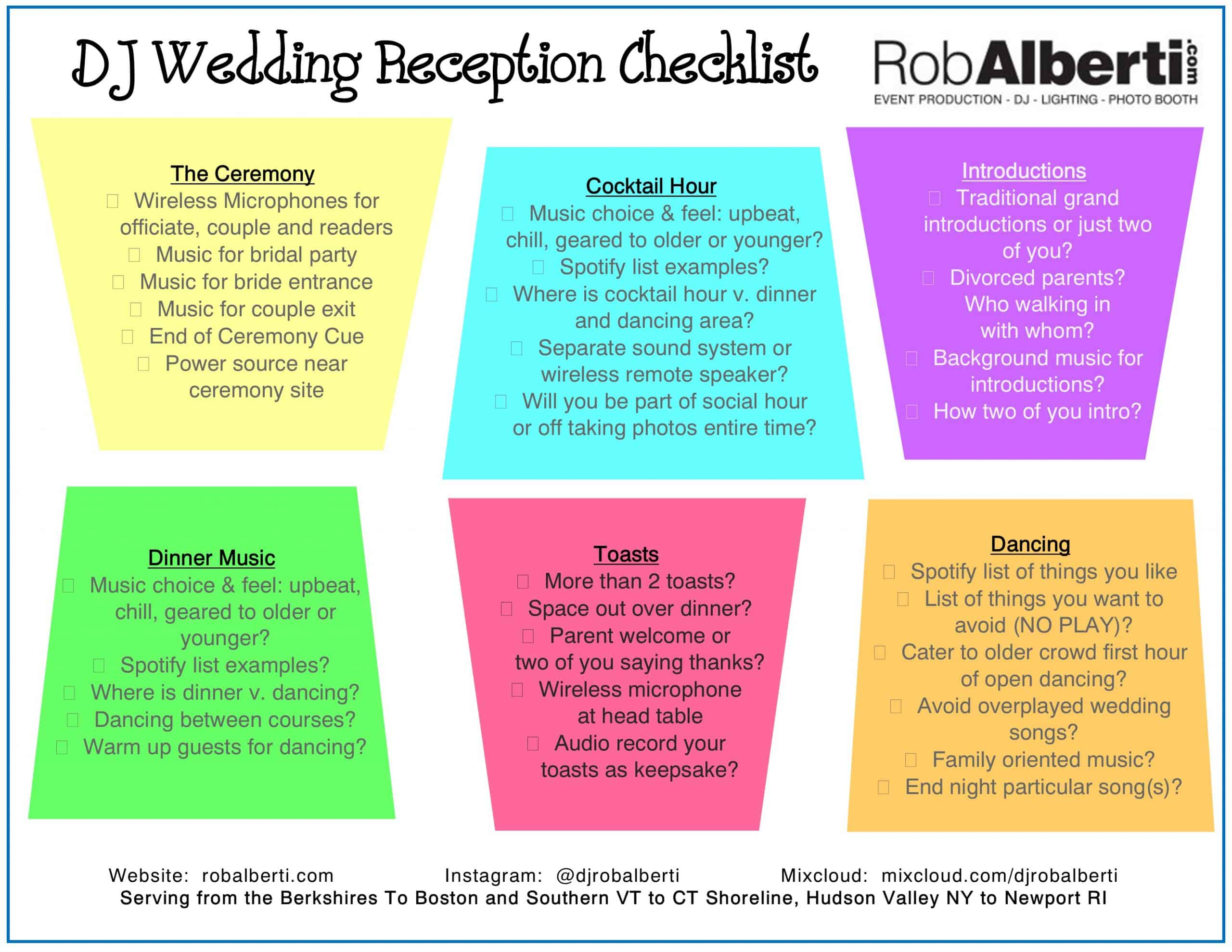 Dj Wedding Reception Checklist What